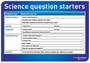 Question Starters thumbnail image